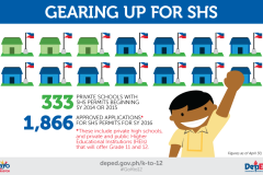 K-to-12-Private-SHS-2015-05072015