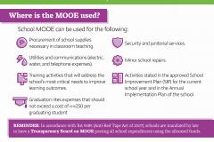 MOOE-2
