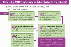 MOOE-5